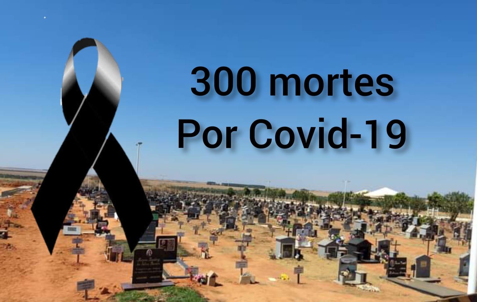 Vereador Luis Costa lamenta os mais de 300 óbitos por Covid-19 em Primavera do Leste e aponta negligência por parte do executivo